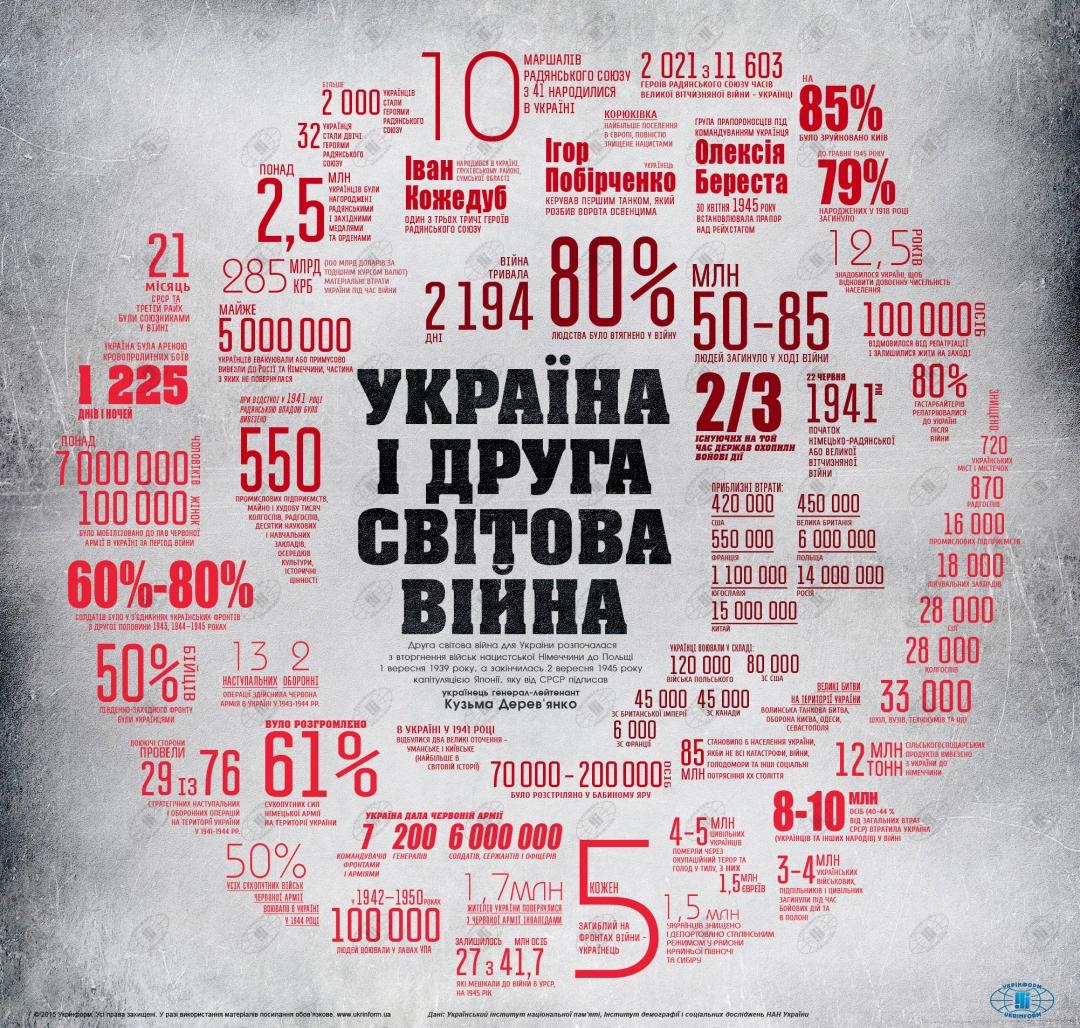 Запорожская сечь - это прообраз украинской государственности и неза-висимости