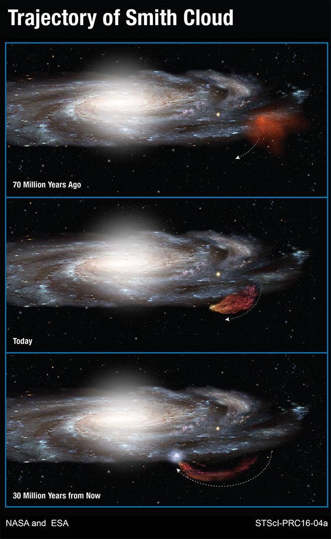 Гігантська хмара з шаленою швидкістю рухається до Чумацького шляху