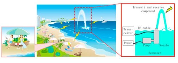 Японці створили антену з морської води