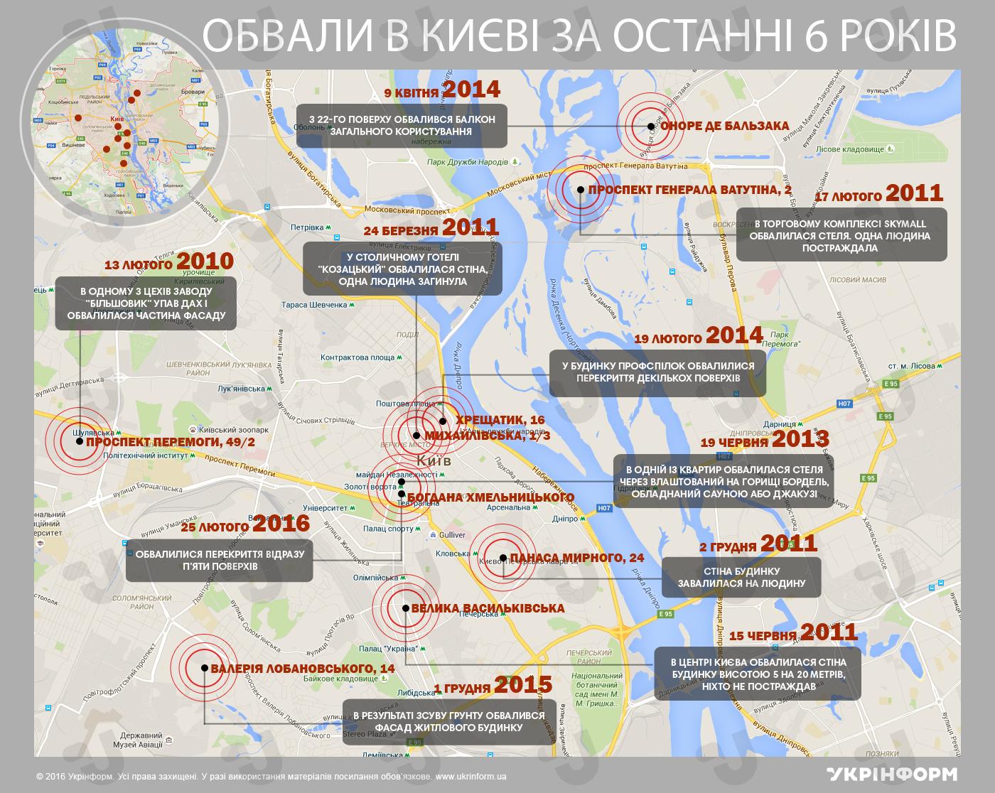 Нефритовый on Twitter Попытки обвалить рубль привели