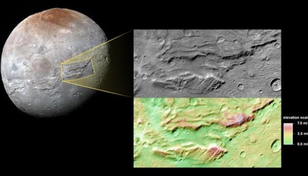 На супутнику Плутона знайшли стародавній океан