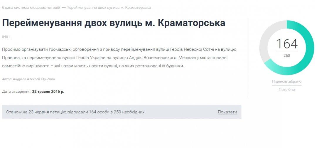 Петиция о деукраинизации улиц в Краматорске не нашла поддержки у горожан, фото-1