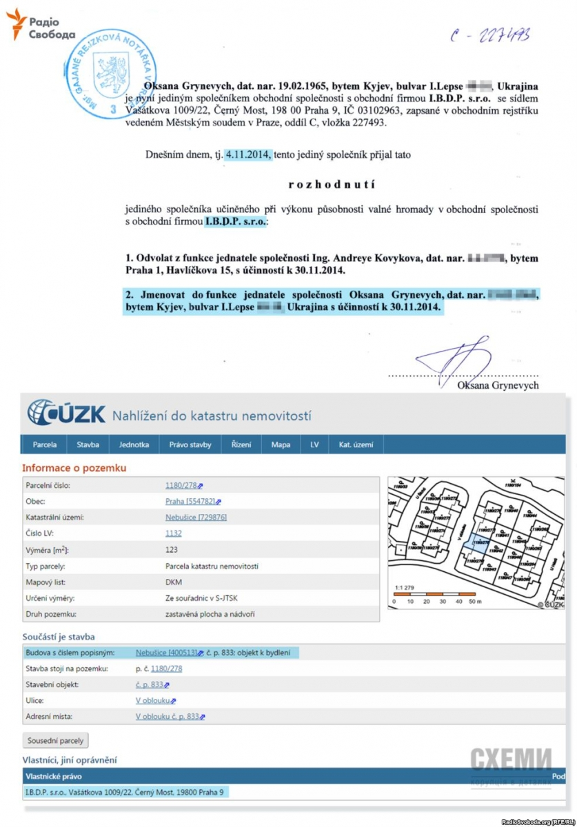ГПУ не видит причин проверять имущество гражданской жены Шокина - Цензор.НЕТ 507