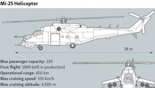 Российских летчиков в Сирии случайно убили свои же - исследование