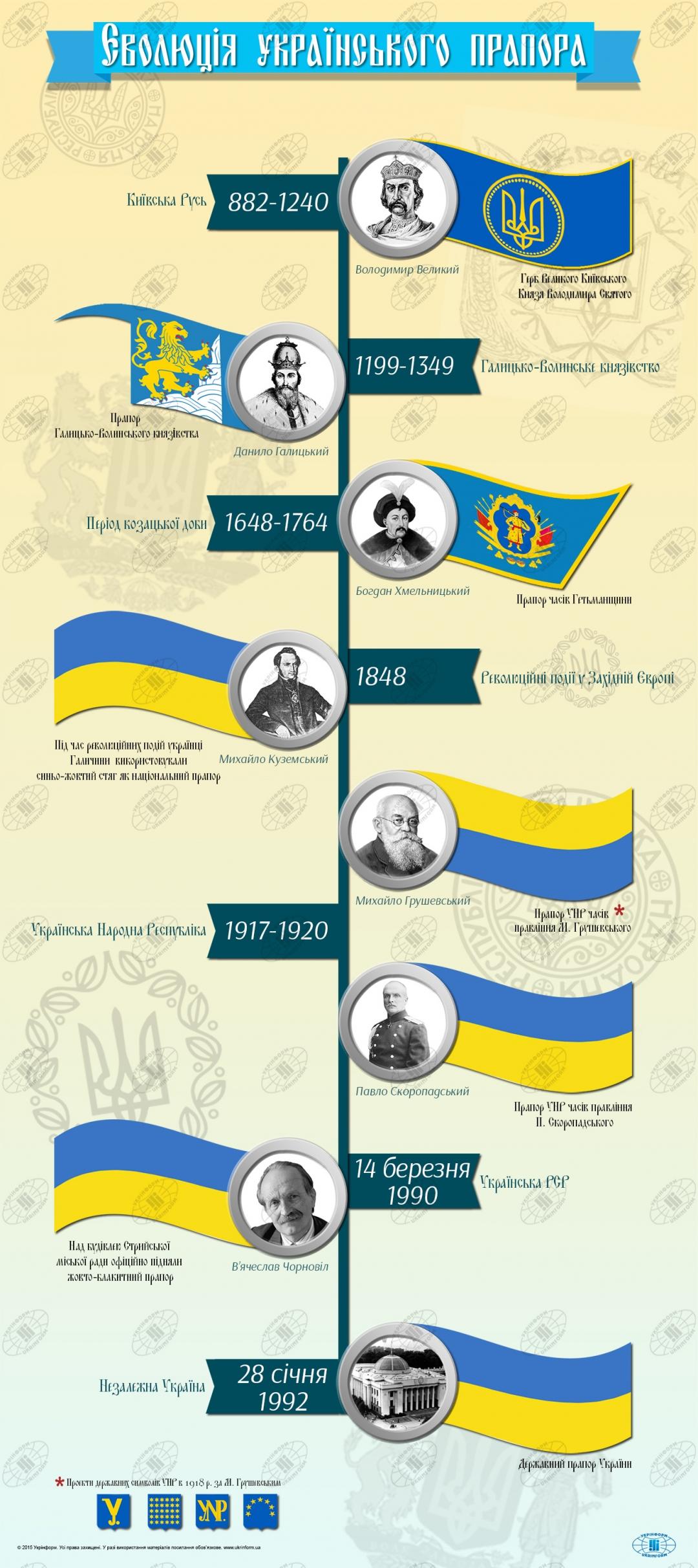 http//static.ukrinform.com/photos/2016_08/1471875504-1011.jpg