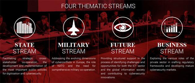 У Кракові стартує Європейський форум з кібербезпеки