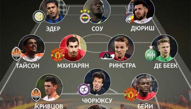Тайсон і Кривцов потрапили у Команду тижня Ліги Європи УЄФА