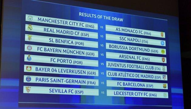 Ліга чемпіонів УЄФА: результати жеребкування 1/8 фіналу