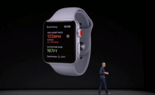 Верховный суд поддержал Apple вспоре стаможней оiWatch