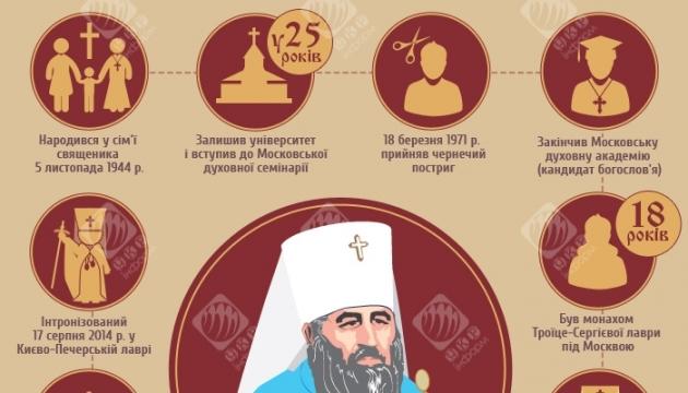 Хто ви, митрополит Онуфрій? Інфографіка