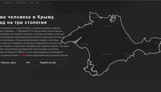 Євросуд вирішить, чи може Росія саджати за критику анексії Криму