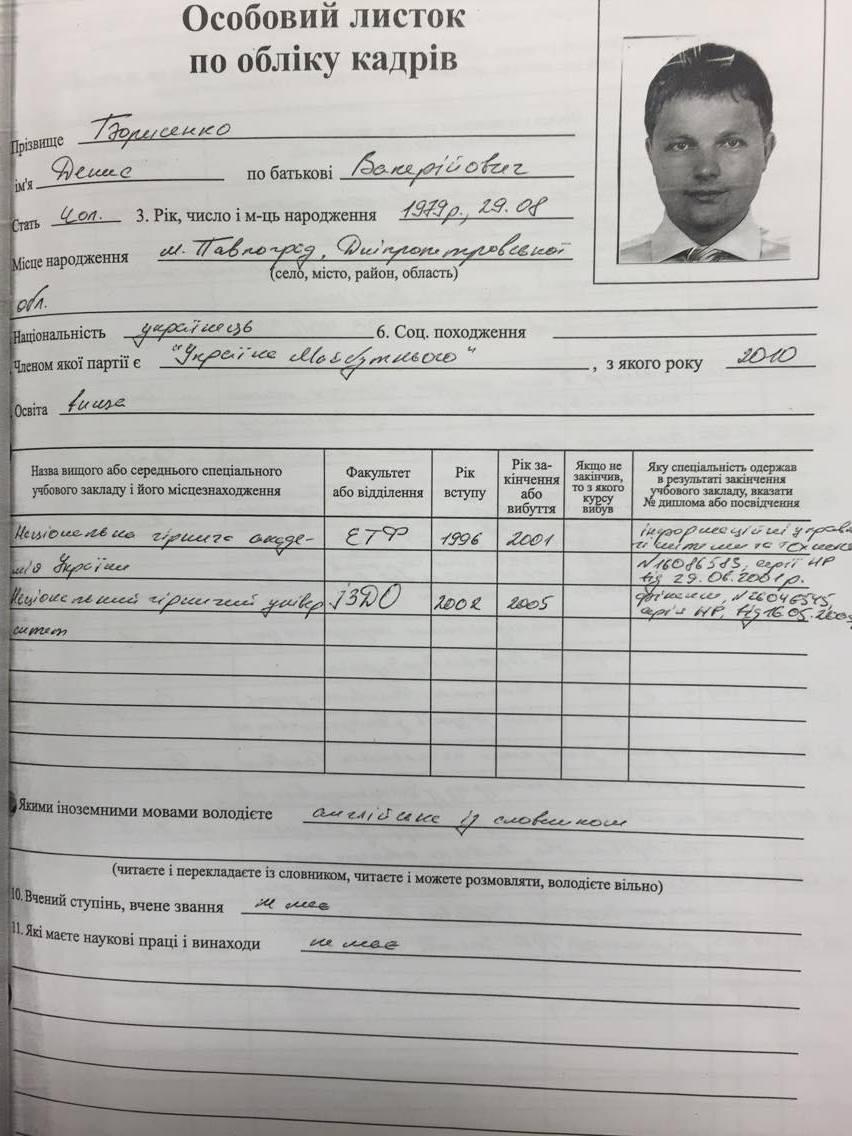 Документ: прес-служба Укропу