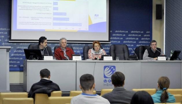 Українське Приазов'я: соціально-політичний аспект