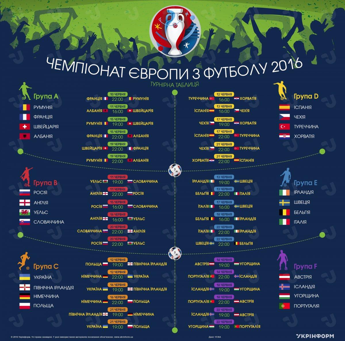 футбол евро 2016 расписание матчей таблица время пожалуйста можно