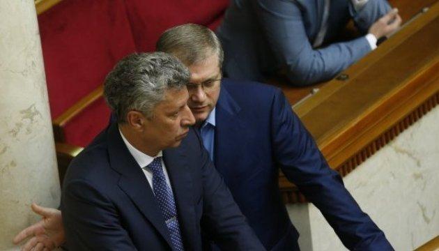 Оппоблок в полном составе не голосовал за признание России агрессором