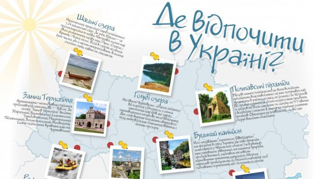 Где отдохнуть в Украине? Инфографика