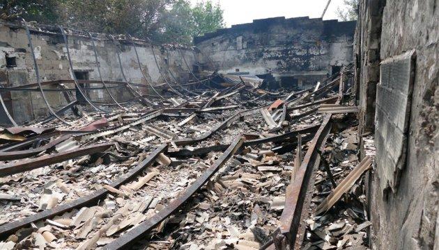На Донбасі загинули вже 9 640 людей - ООН