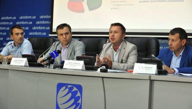 Якими є електоральні вподобання українців?