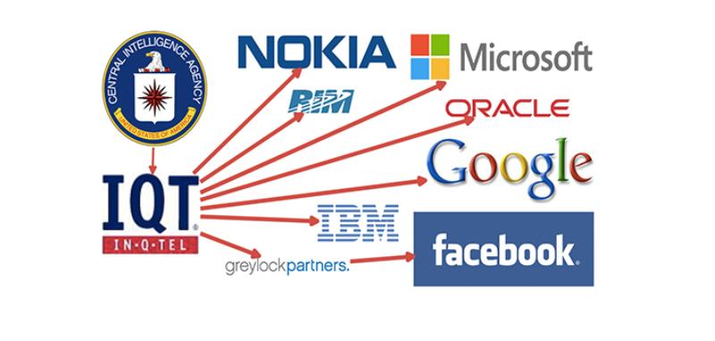 На фото - компанії, які спонсорував In-Q-Tel - венчурний фонду ЦРУ