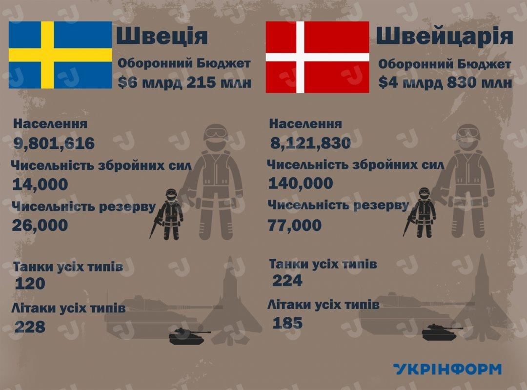Інфографіка 1