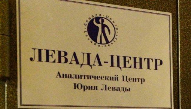 Росіяни стали краще ставитися до українців - Левада-центр