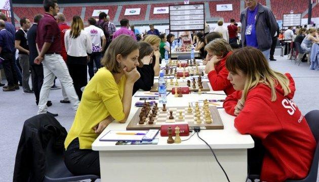 Всесвітня шахова Олімпіада: українські збірні - серед лідерів