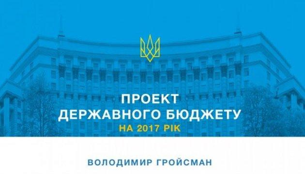 Міністерству з питань окупованих територій планують виділити з бюджету 25 мільйонів