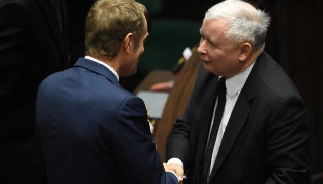 Качинський проти переобрання Туска главою Європейської Ради
