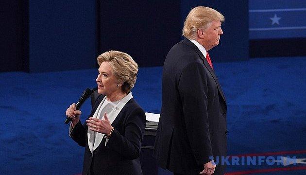 Клінтон випереджає Трампа на 5%