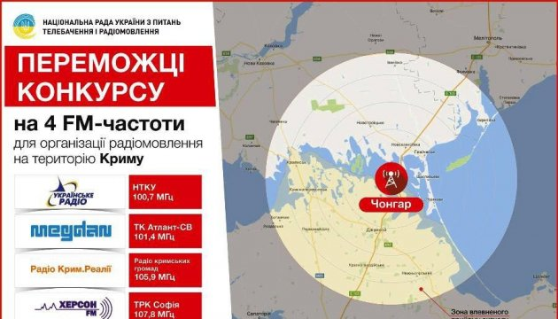 На Чонгарі побудована вежа, яка почне мовлення на Крим