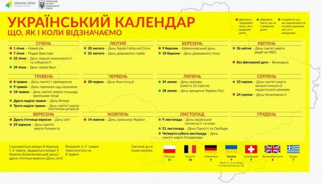 Українцям пропонують новий календар свят