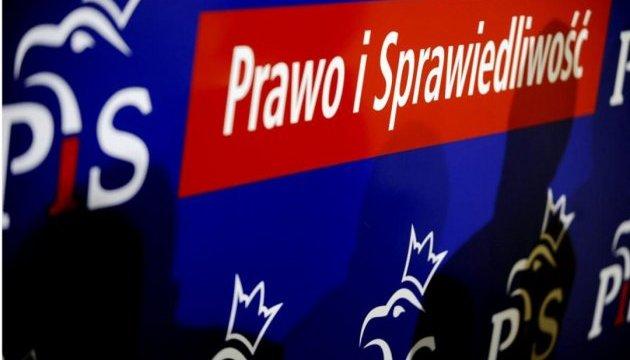 Правлячу коаліцію у Польщі підтримує більшість населення