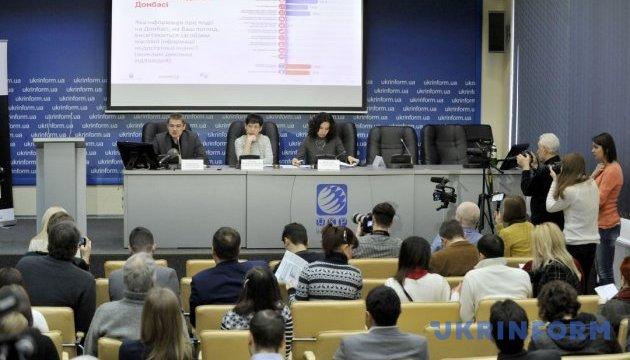 Влияние российской пропаганды на общественное мнение в Украине: результаты исследования