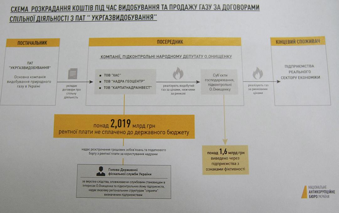 После задержания Насирова ГПУ изменила правила лечения больных в СИЗО: теперь задержанных можно содержать в палате больницы Минздрава. Как гуманно, - журналист - Цензор.НЕТ 554