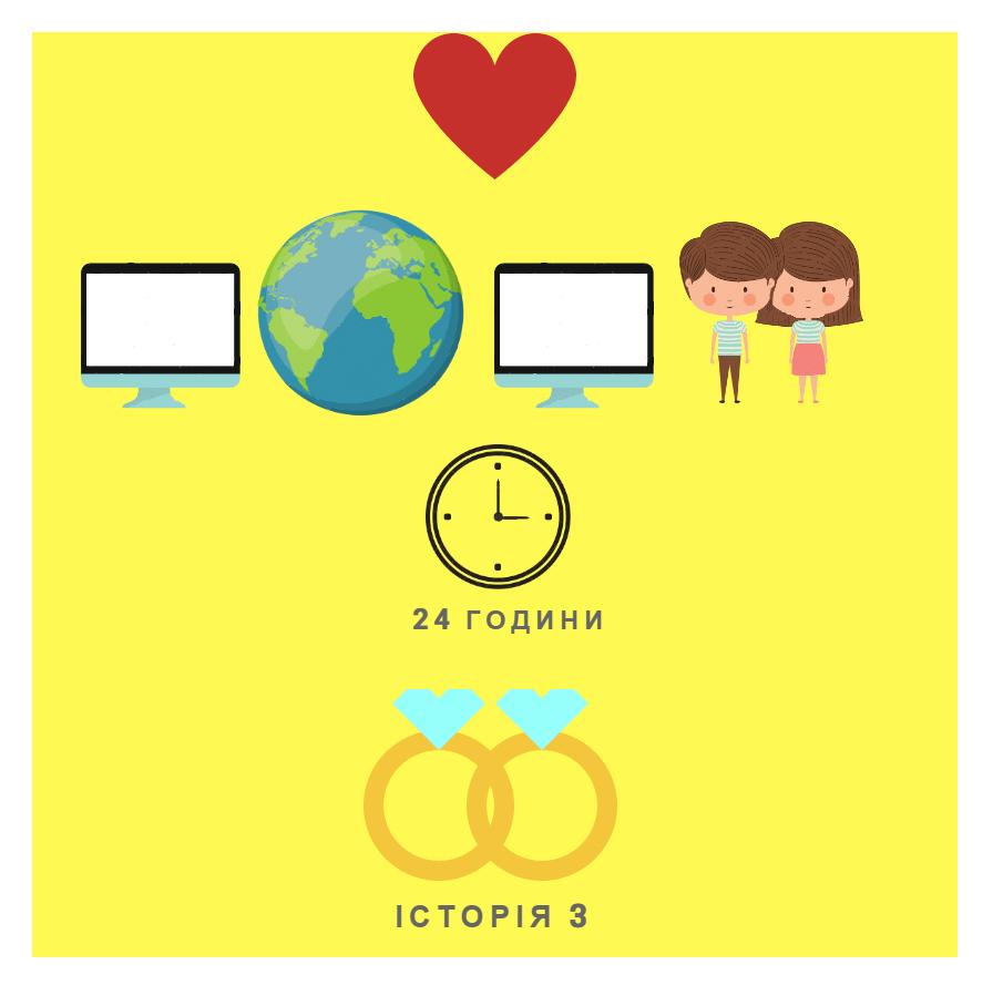 Історії кохання від проекту «Шлюб за добу»