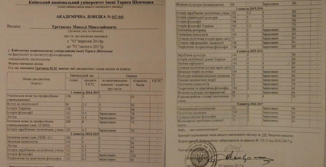 Академдовідка про навчання Миколи Третякова - студента КНУ (Як бачимо, раніше у студента проблем з навчанням не було)