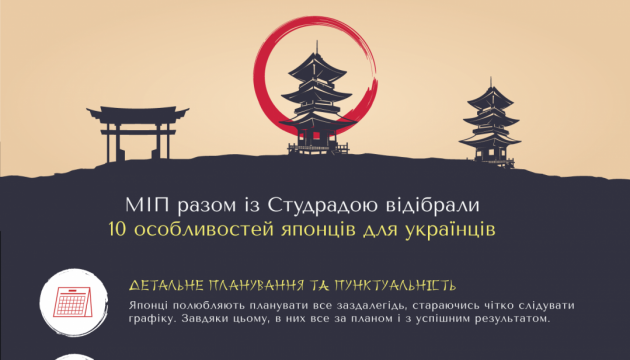 Мінінформ і Студрада показали українцям 10 особливостей японців