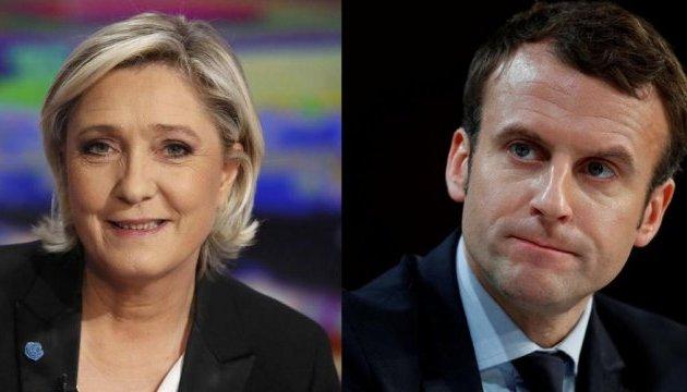 Макрон знову обходить Ле Пен у першому турі виборів