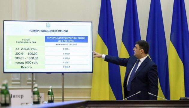 Росія з часом все виплатить Україні за захоплену власність - Прем'єр