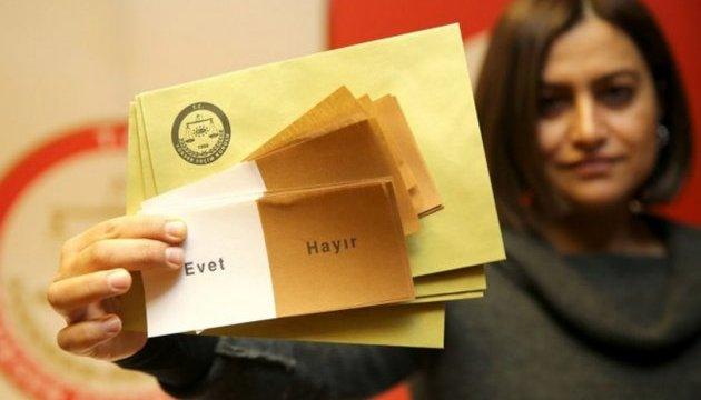 В Туреччині референдум про зміну форми правління