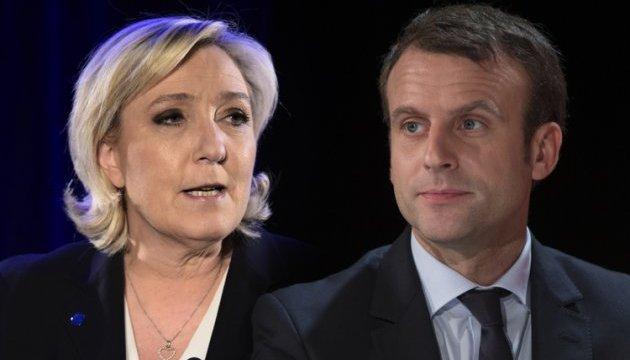 Вибори у Франції: Макрон і Ле Пен напередодні першого туру зрівняли шанси