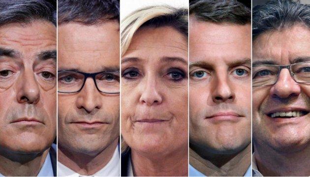 La présence russe dans l'élection présidentielle française