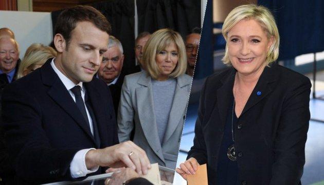 Макрон та Ле Пен вийшли до другого туру виборів президента Франції