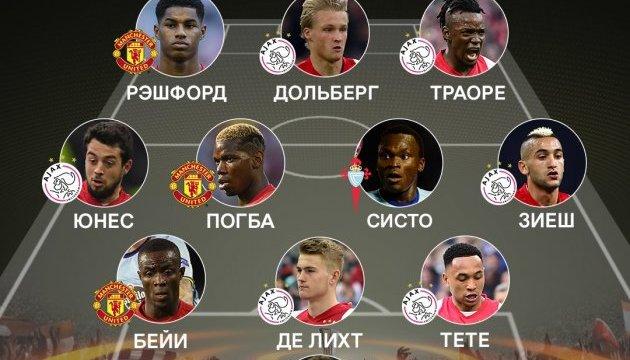 В УЄФА назвали Команду тижня Ліги Європи