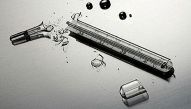 У Маріуполі діти отруїлися ліками і ртуттю
