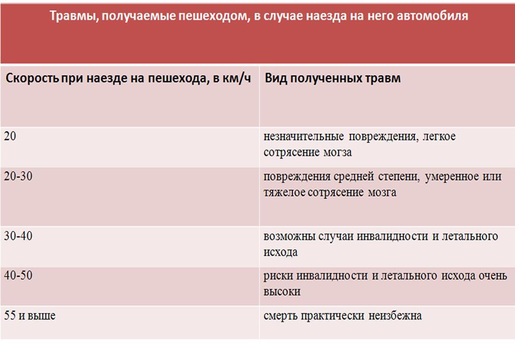 Фото: autocentre.ua