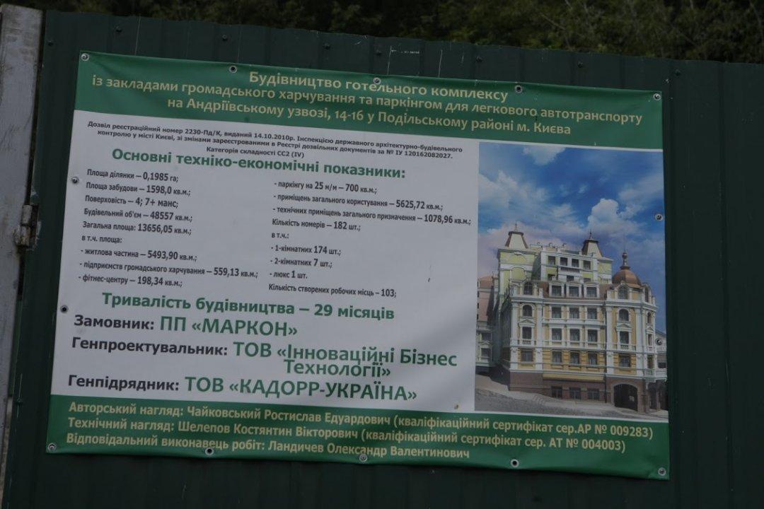 Паспорт будівництва готельного комплексу на Андріївському узвозі, 14-16