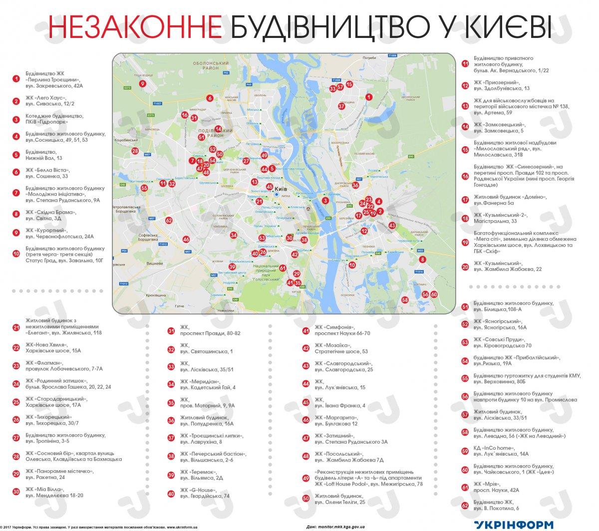В Киеве незаконно возводят 62 новостройки.