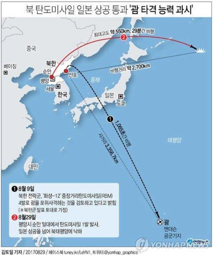 Ракета КНДР над Японією:  1) Можлива траєкторія польоту ракети до острова Гуам. 2) Траєкторія польоту ракети