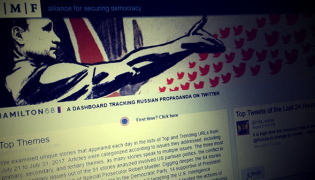 В США запустили сайт для мониторинга кремлевской пропаганды в Twitter